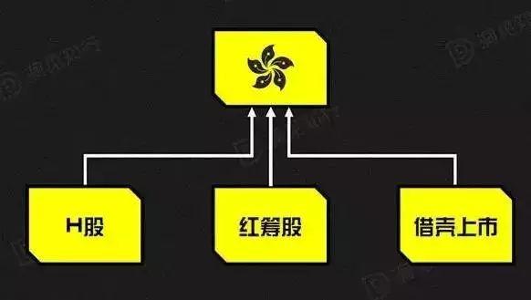 去香港IPO须知