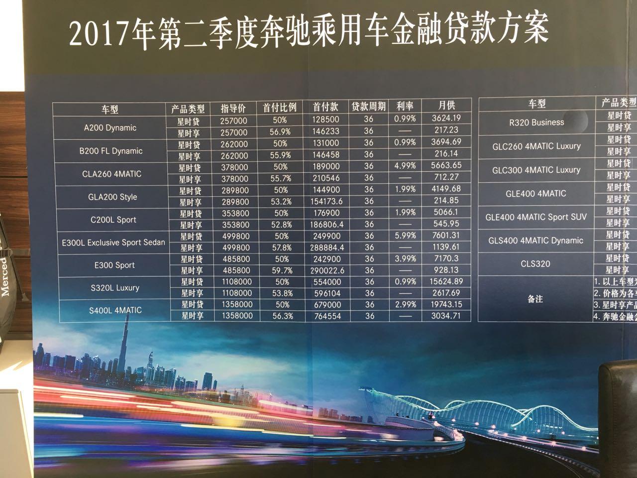 中国汽车金融已成万亿级市场将催生百亿美金市值平台_广东快乐十