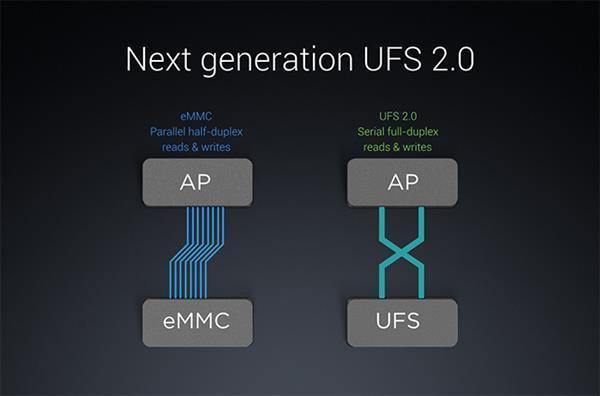 UFS 3.0快到原地飞起 关于存储的二三事