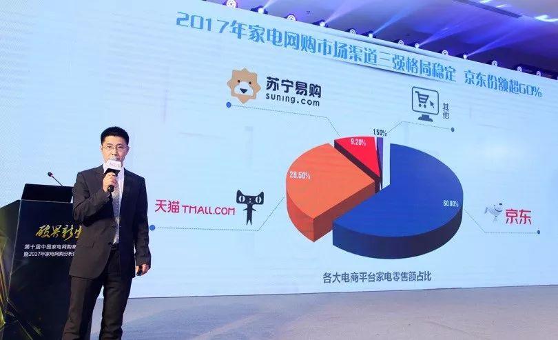 2017年家电网购规模近5000亿元,京东稳固中国最