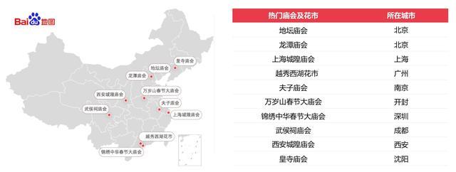 百度地图春节大数据:游乐场、滑雪场、温泉成春节最热休闲场所