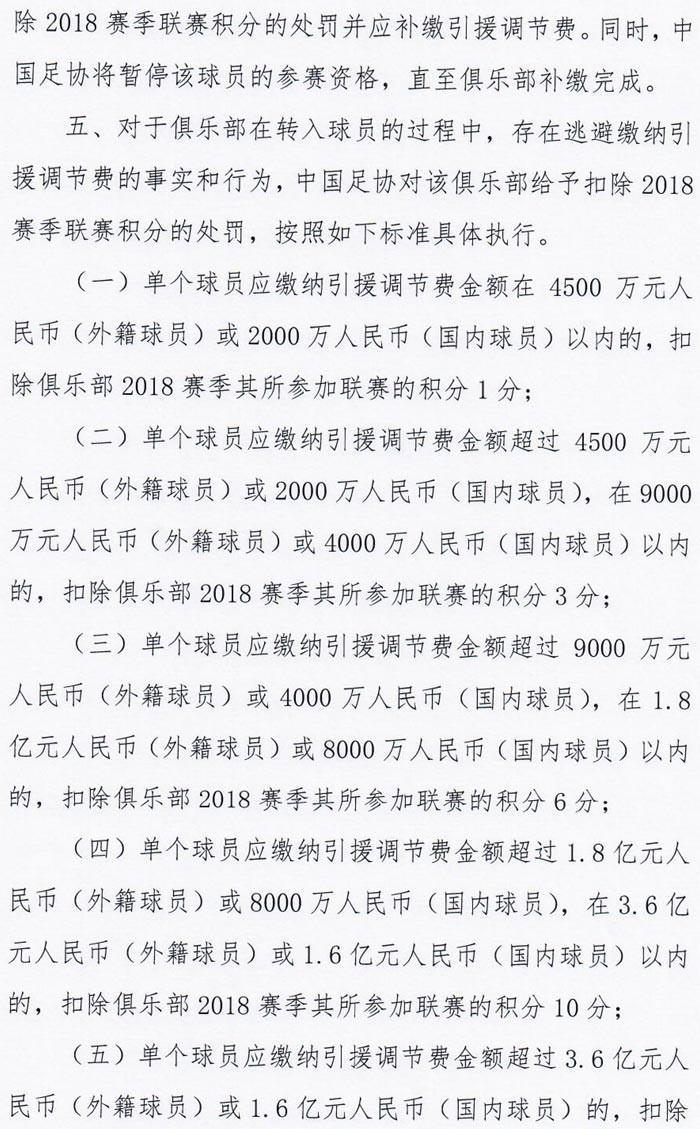 """足协新政补充版出炉,球迷立马找到""""破绽"""",中超黄金时代结束?"""
