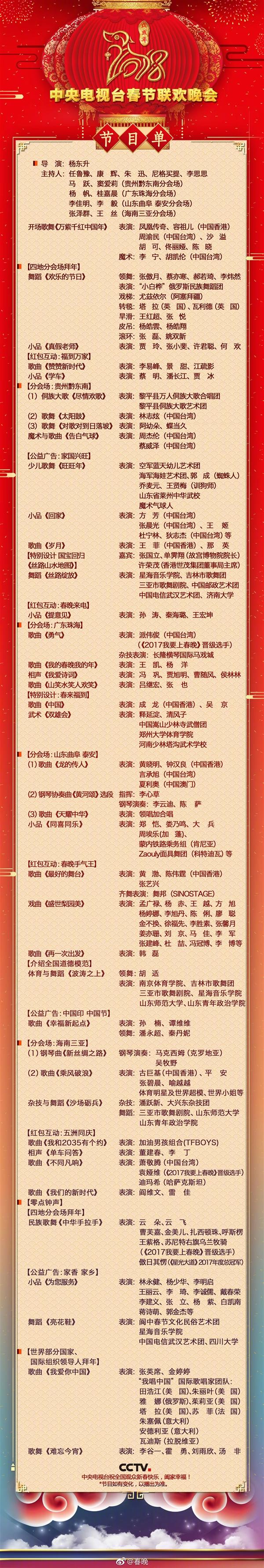 2018央视狗年春晚完整节目单公布:语言类节目井喷