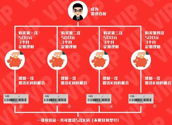 K2抢赚20元:京东自营斐讯路由器0元购