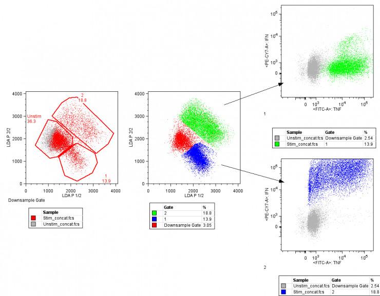 4. 分类与回归树分析 决策树是机器学习预测建模的一类重要算法.