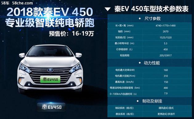 比亚迪新款秦EV官图 补贴后预售16万元起