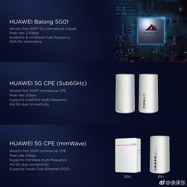 国产骄傲 华为全球首款3GPP标准5G芯片