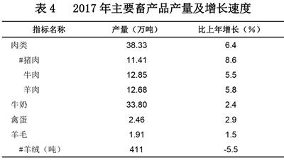 各省2017国民经济总量_中国各省地图