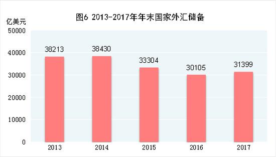 2012世界城市人口比重_太原人均收入29632元!中国城市收入版图,你拖后腿了吗?