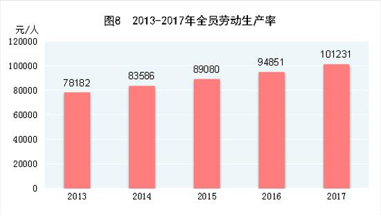 2017年四川户籍人口_中国人口大迁移,在2017年已发生巨大转折!