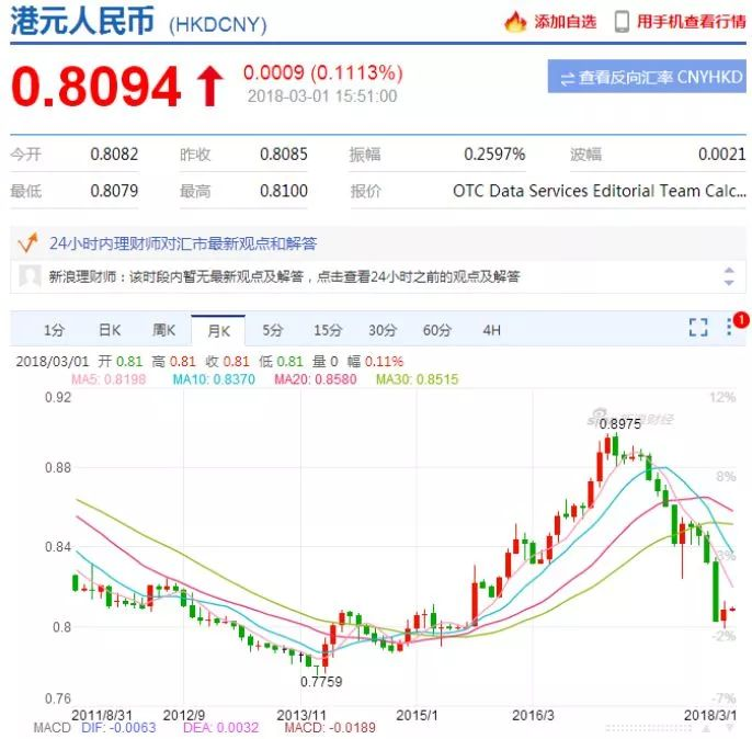 香港人均gdp_成都以超高的就业增长率和不俗的人均GDP增长率成为中国排名第一的...