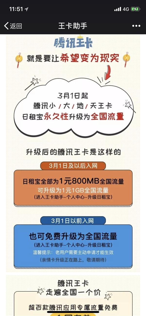 腾讯王卡日租宝升级为全国流量:1元800MB这