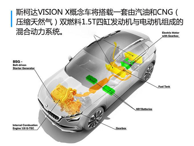 酷炫又环保的小型SUV 斯柯达VISION X概念车首发-图6
