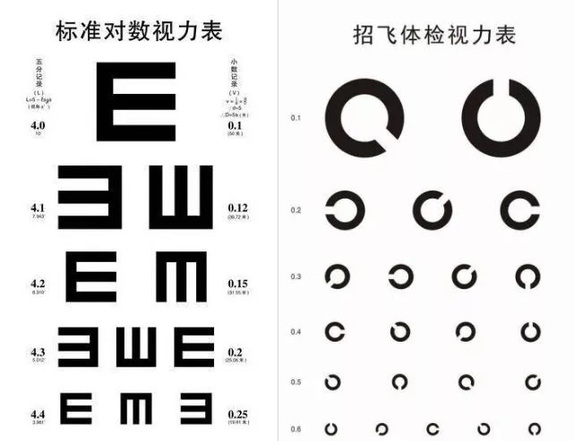 """一套恢复视力的""""米字操"""",飞行员都用的护眼方法"""