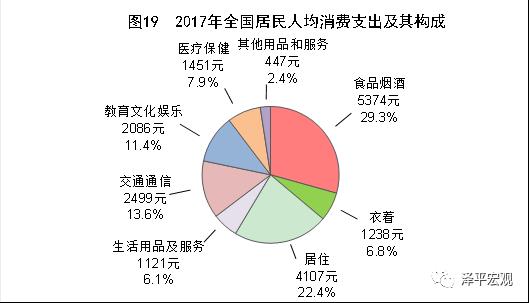 占世界经济总量50%的国家_经济(3)