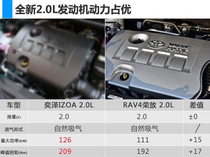 动力/尺寸均超XR-V 一汽丰田奕泽或售13.98万起-图4