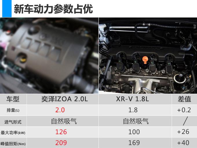动力/尺寸均超XR-V 一汽丰田奕泽或售13.98万起-图3
