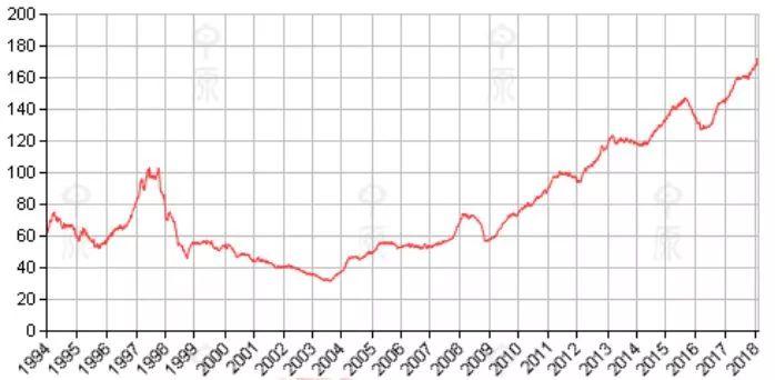 港币大幅贬值到35年最低!买个苹果X差了800块(图)