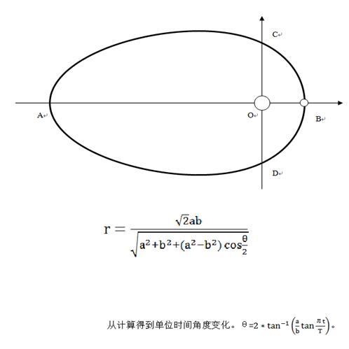 六和彩图库行星蛋圆论一鸣惊人 天体运行理论探索永不止步