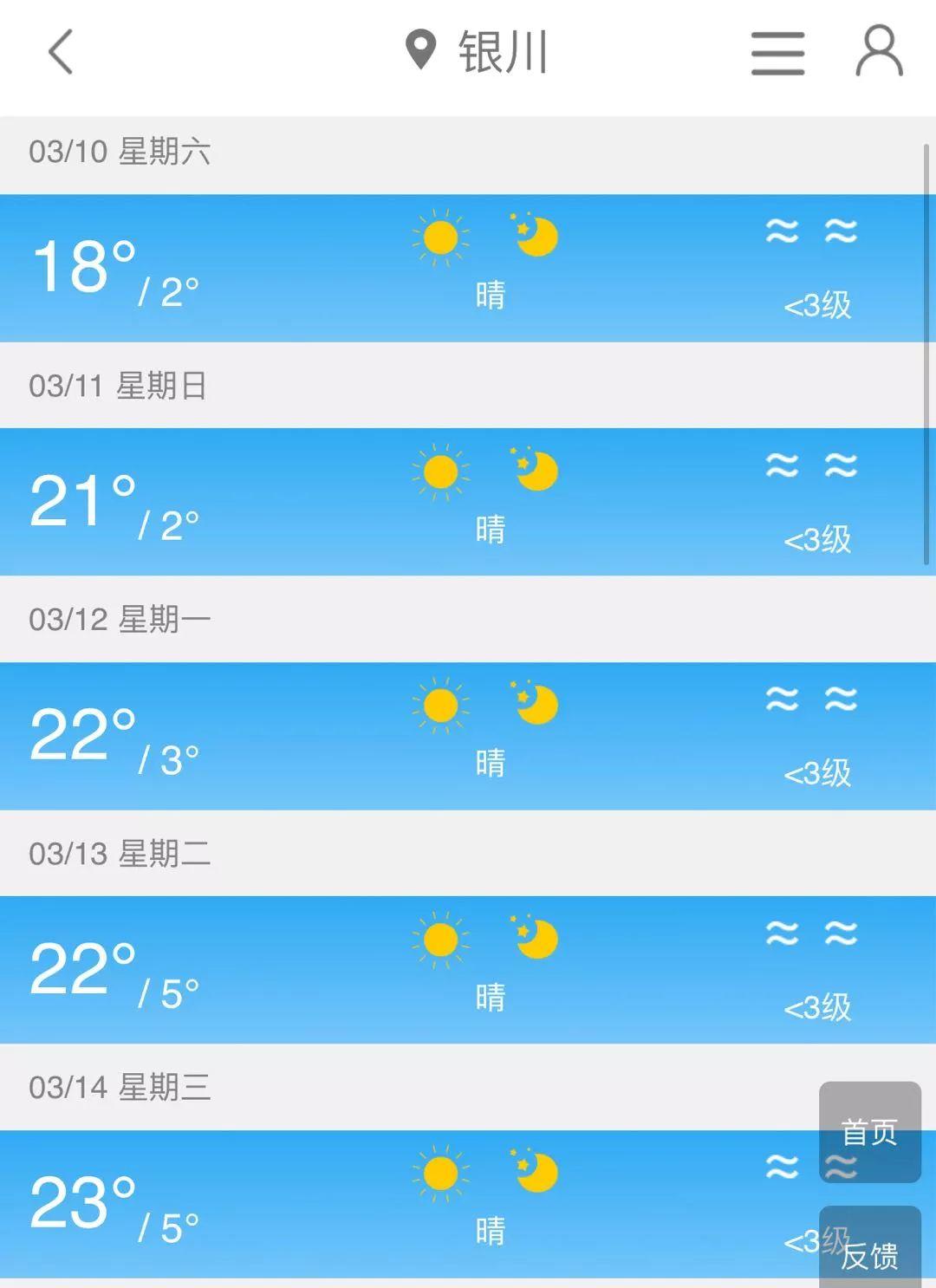 【新天气】宁夏多地马上要热到23℃!这些地方纷