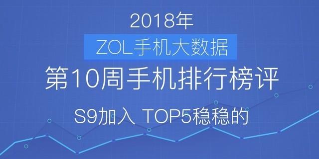 第10周手机排行榜评:S9加入 TOP5稳稳的