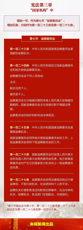 图解《中华人民共和国宪法修正案》和中国国务院部门调整