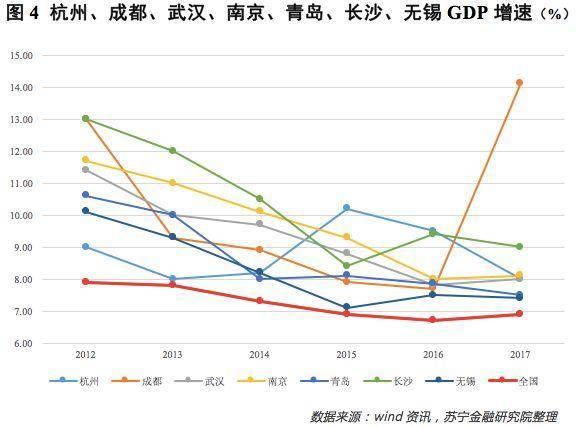 中国合城市gdp_无锡 长沙宣布GDP超过1万亿 中国万亿GDP城市达15个