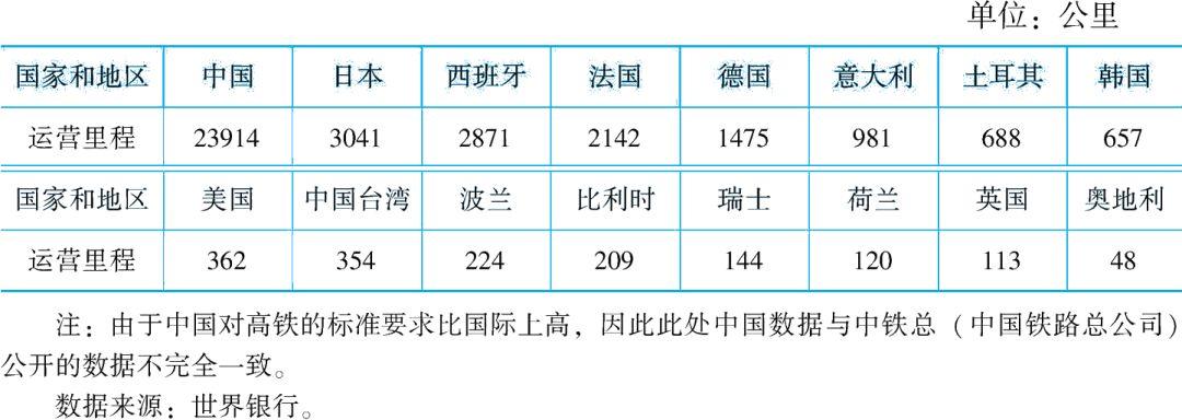 2018中国各省人口排名_武书连2018中国东北地区各省大学生师比排名