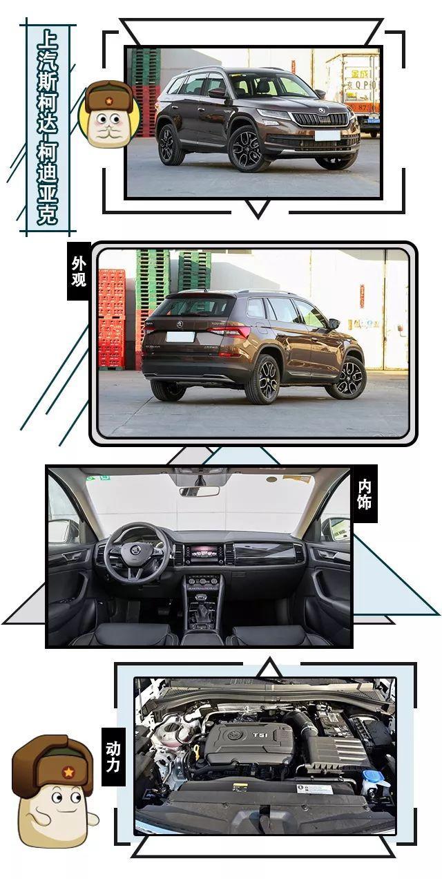 同是搭载2.0T动力 这四款合资SUV谁才是真强者?