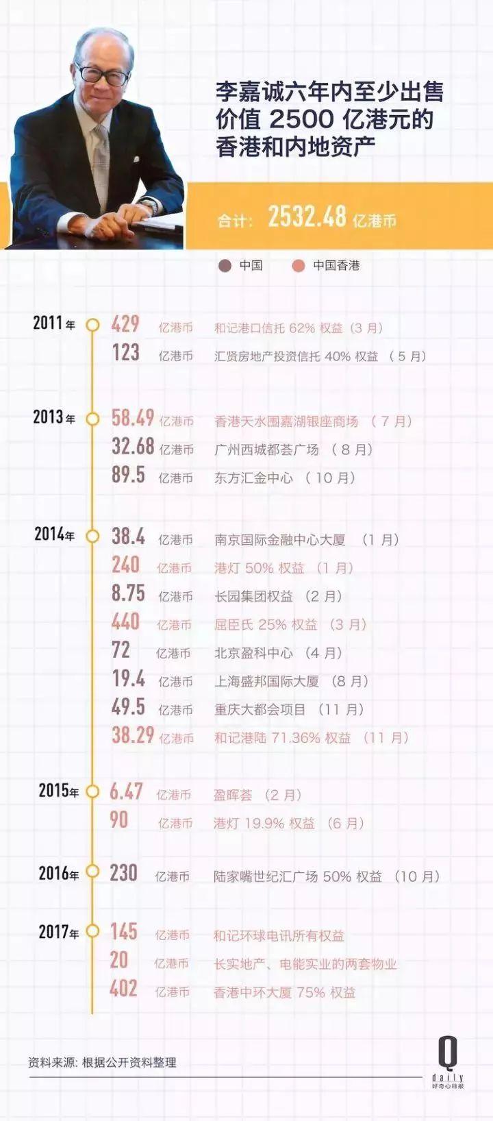 1997年香港gdp_王若愚:深圳GDP赶超香港——当理想成为现实
