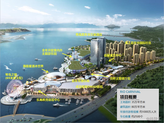 澳乐购,海洋主题公园,酒店与会展中心,海上嘉年华国际社区.