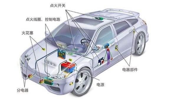 汽车基本结构包括哪些部分?深度解读!