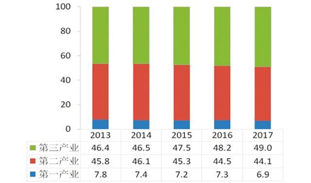 中国统计gdp开始时间_31省市区GDP公布 你的家乡排第几