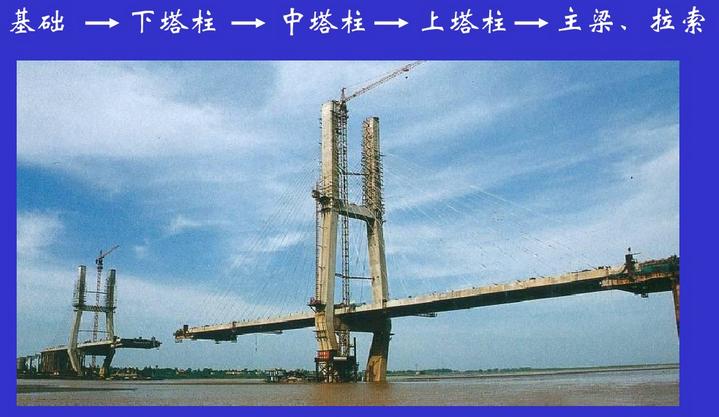 美国天价人行天桥垮塌 为何让中国网友都看不下