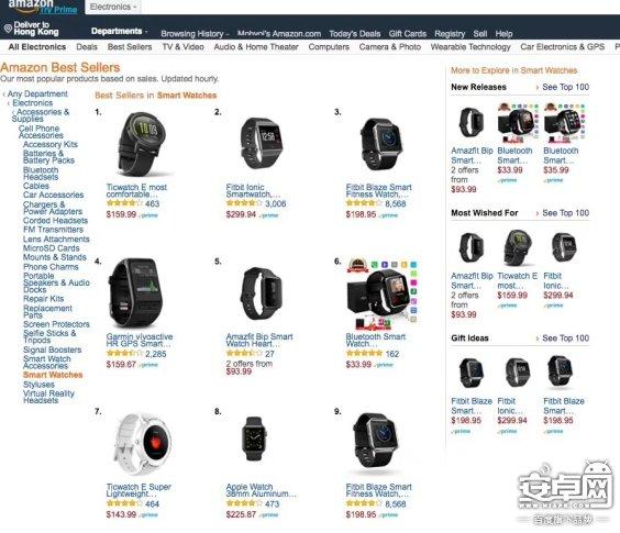 获追捧!TicWatch成为美国、日本亚马逊最热销智能手表