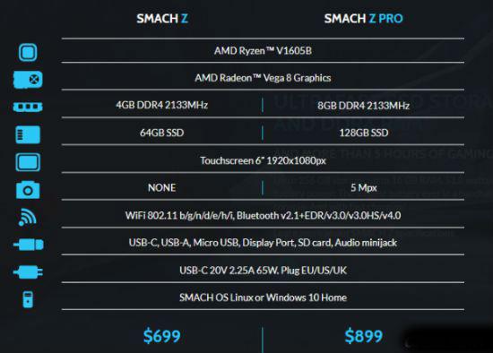 Steam掌机SMACH Z确认将于2018年Q4发货