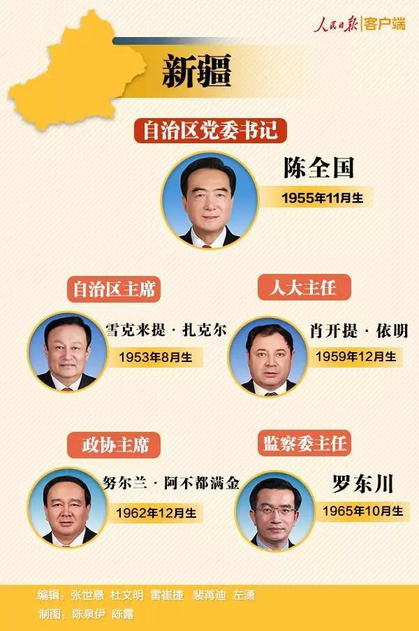 全中国31省级人大、政府、政协三套班子和监察委主任名单