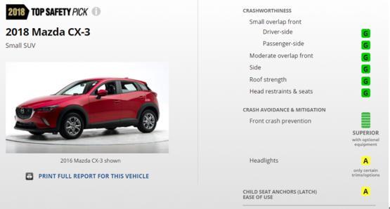 """谁更""""硬""""? 本田 HR-V 与 马自达 CX-3 碰撞测试大比拼"""