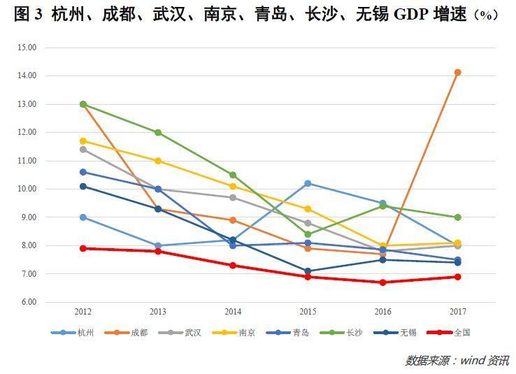 澳大利亚gdp飞速下滑_大跌眼镜 澳洲三季度GDP增速仅为预期一半 澳元重挫