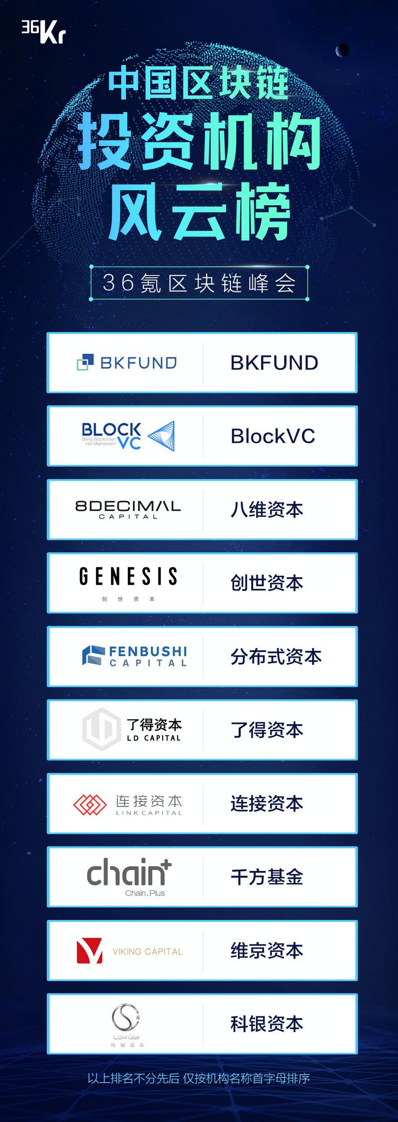 重磅发布!36氪中国区块链投资机构风云榜