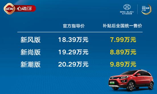 (结束稿)国民纯电动SUV 北汽新能源EX360石家庄正式上市1152.png