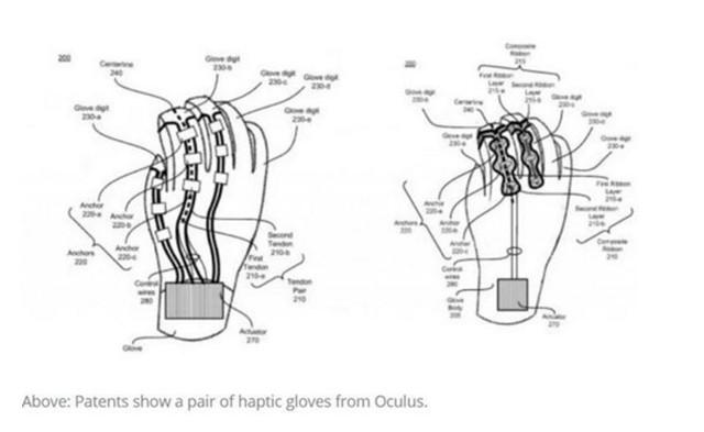 Oculus VR手套专利曝光:宅男梦想要成真?