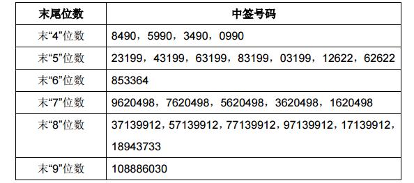 4月11日新股提示:仙鹤股份今日缴款