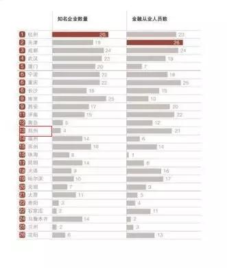 2018城市gdp排名_中国城市GDP排名2018排行榜:2018上半年全国29省份GDP数据排名