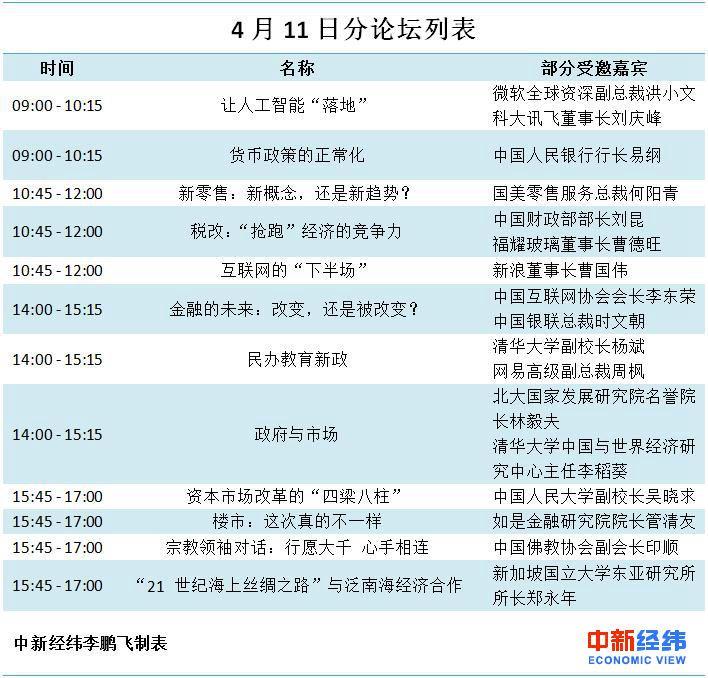 博鳌今日看点:中国央行行长易纲谈货币政策