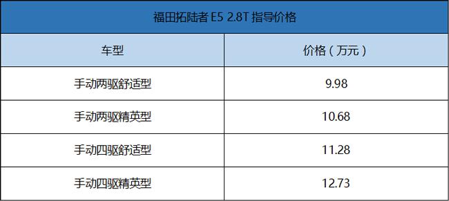 福田拓陆者E5/拓陆者S 6AT上市 最高18万多