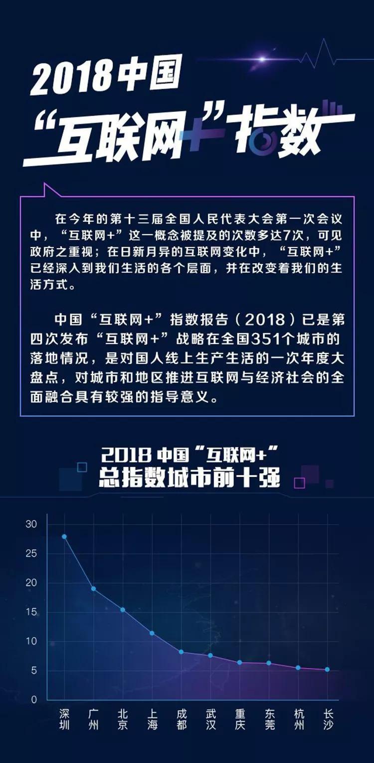 城市数字经济总量_2015中国年经济总量