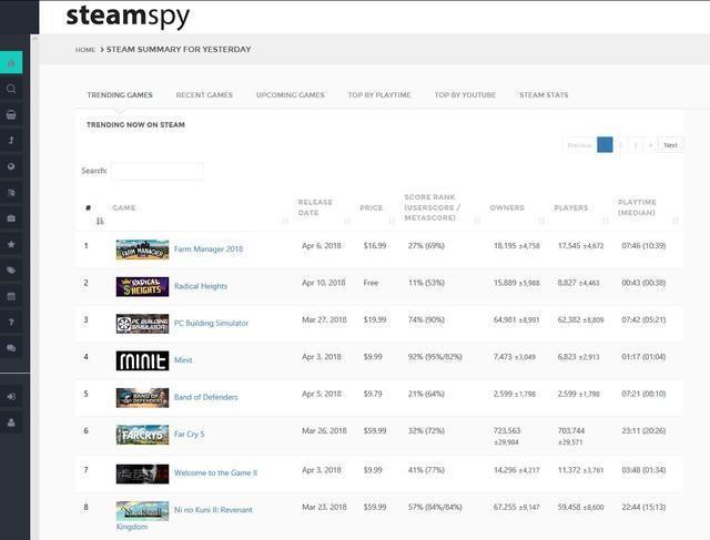 Steam更新隐私设置独立游戏制作人反而被误伤