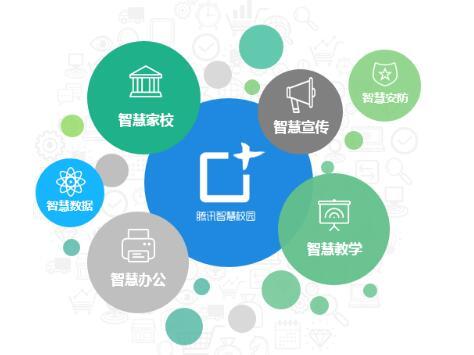 """""""互联网 """"峰会聚焦教育新发展,腾讯云助力构建智慧教育生态"""