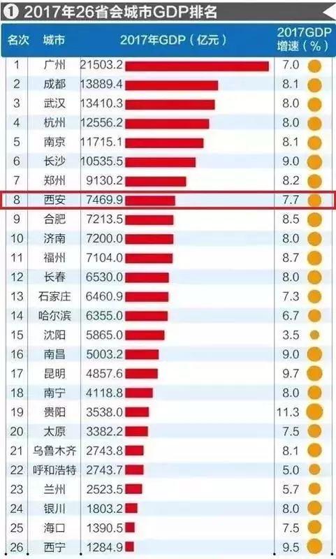 我国城市经济总量排名第几_德国经济总量世界排名